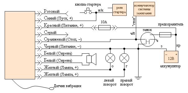 Ремонт сигнализации скутера Honda Dio: схема и подключение